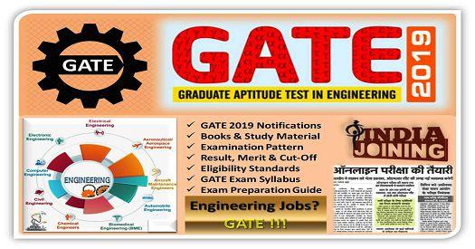 GATE Online Form 2019