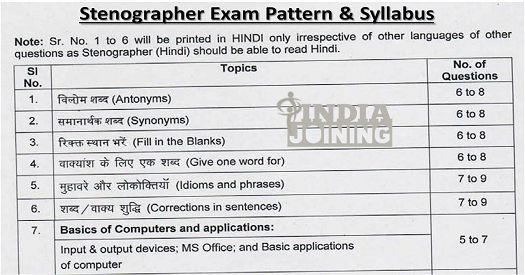 Examination Pattern for Stenographer Job
